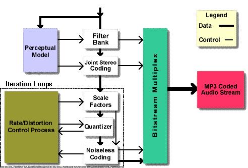 mp  hydrogenaudio knowledgebase, wiring diagram