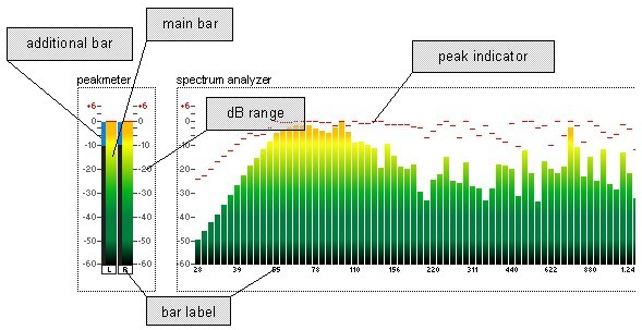 Peakmeter spectrum description.jpg